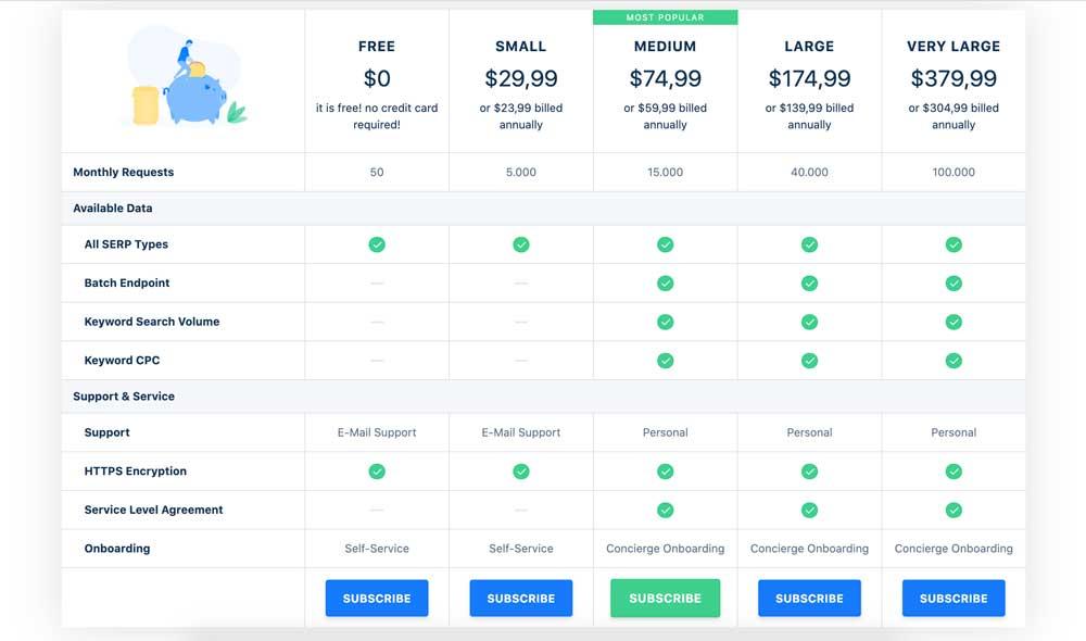 Precios de la API de Zenserp