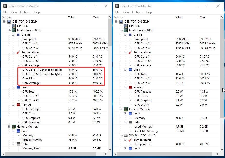 Monitor de Hardware Libre vs Monitor de Hardware Abierto CPU