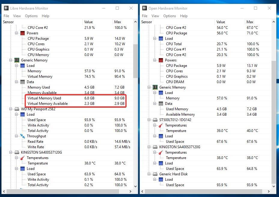 Libre Hardware Monitor vs Open Hardware Monitor memoria virtual