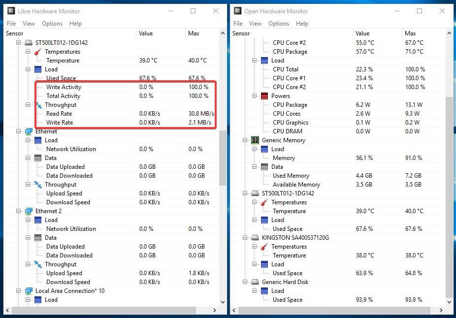 Monitor de Hardware Libre vs Monitor de Hardware Abierto disco duro
