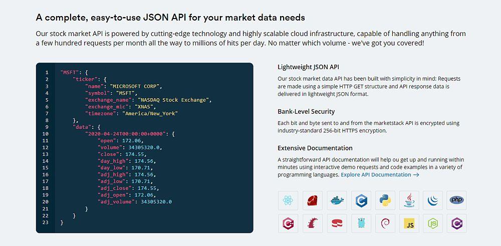 Datos de bolsa en tiempo real, intradía y datos históricos de mercado API