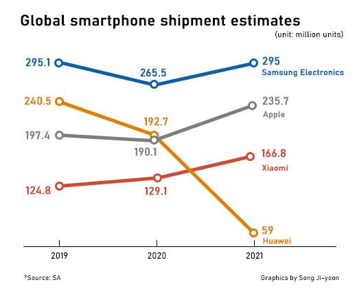 Apple podría convertirse en la nueva marca querida para los compradores principales en China