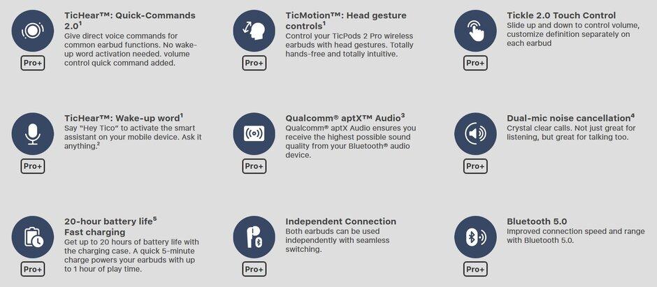 Características de los Mobvoi TicPods 2 Pro+ - Los verdaderos auriculares inalámbricos TicPods 2 Pro+ están aquí con nuevas y mejoradas características