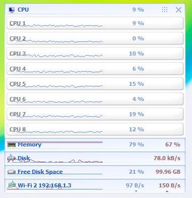 Uso de CPU de Yale