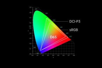 Scooch, iPhone 12, Androids obtienen HDR de 10 bits desde la grabación de video a la pantalla