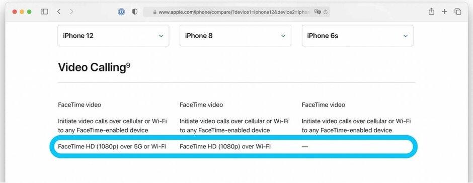 Apple actualiza FaceTime a una resolución de 1080p en iPhones lanzados en 2017 y posteriores - Apple mejora FaceTime gracias a un cambio importante