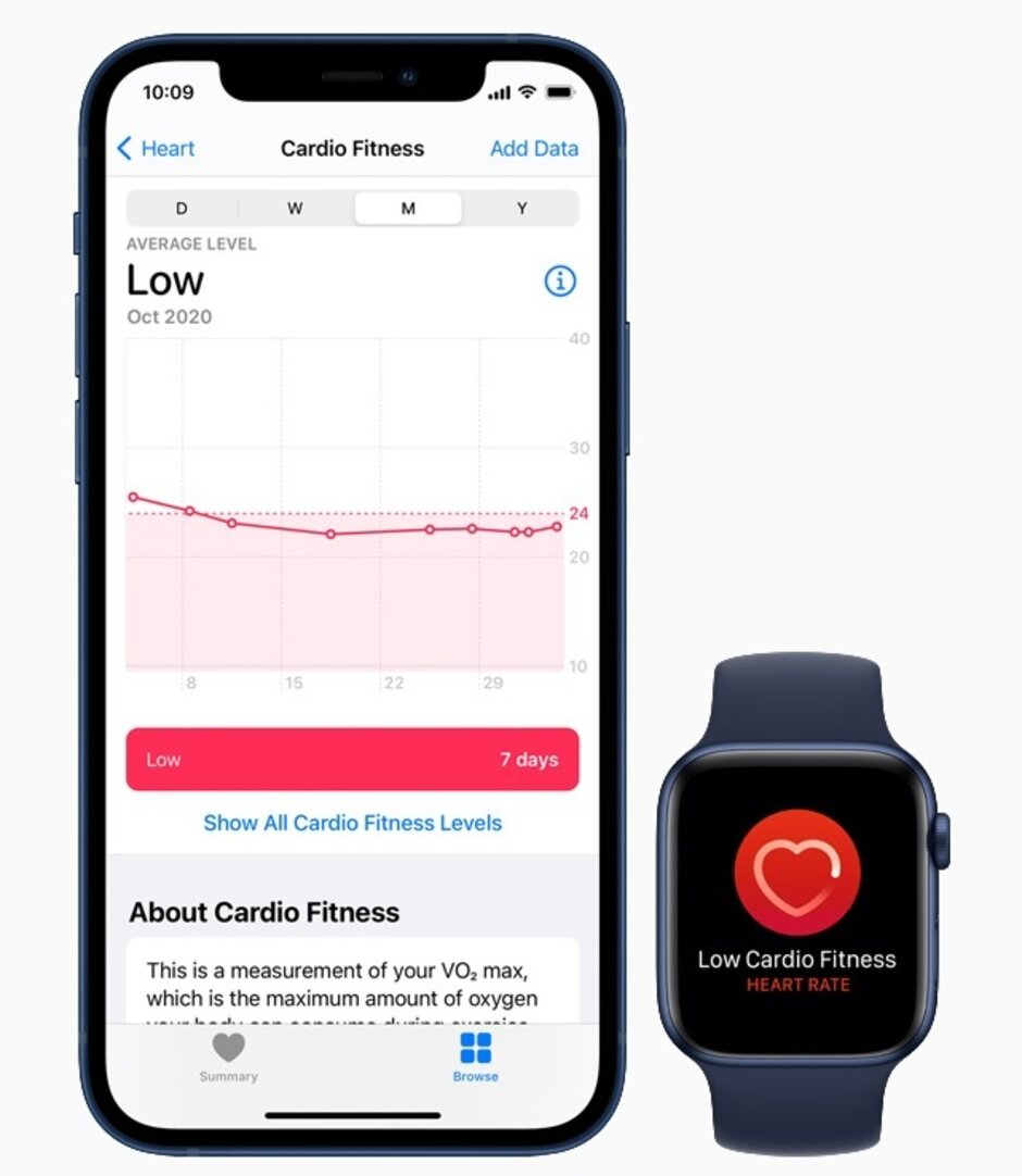 La actualización de hoy a watchOS 7.2 agrega una nueva función de fitness cardiovascular para el Apple Watch. Hay razones por las que los usuarios de iPhone deben instalar iOS 14.3 ahora