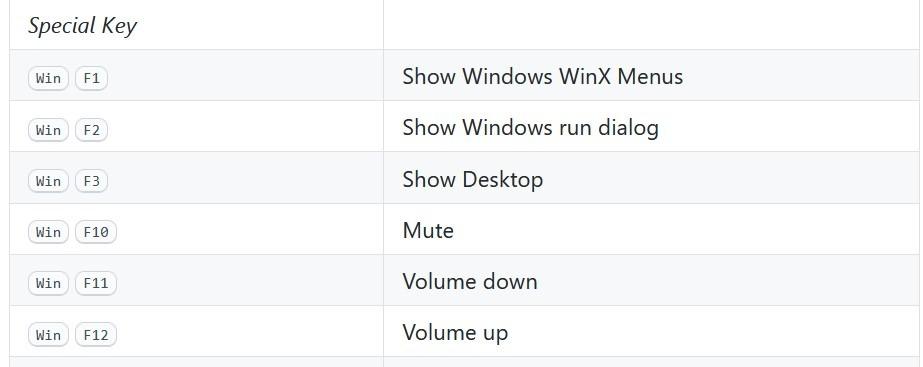 Teclas de acceso rápido multimedia AHKShortcutLikeMac