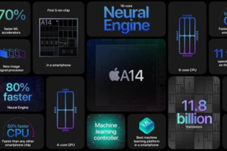 El Apple A14 Bionic fue el primer chip de 5 nm en alimentar un teléfono inteligente. La demanda de chips continuará fuerte este año liderada por los teléfonos 5G