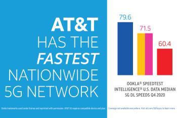 La red 5G de AT&T fue la más rápida de los Estados Unidos por segundo año consecutivo
