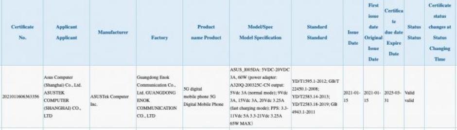 Confirmación de soporte de 65W: un Asus ROG Phone 4 rediseñado con una carga increíblemente rápida podría estar más cerca de lo que cree