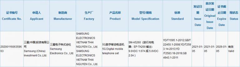Samsung Galaxy A52 5G obtiene la aprobación regulatoria