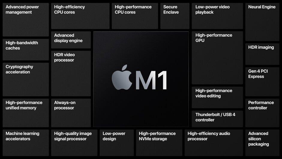 El Apple M1 es un chip impresionante: Apple es una