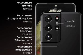 Las mejores especificaciones de la cámara del teléfono van para Galaxy S21 Ultra, confirma el renders de Samsung