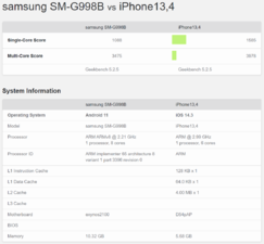 galaxy-s21-ultra-exynos-vs-iphone-12-pro-max.png