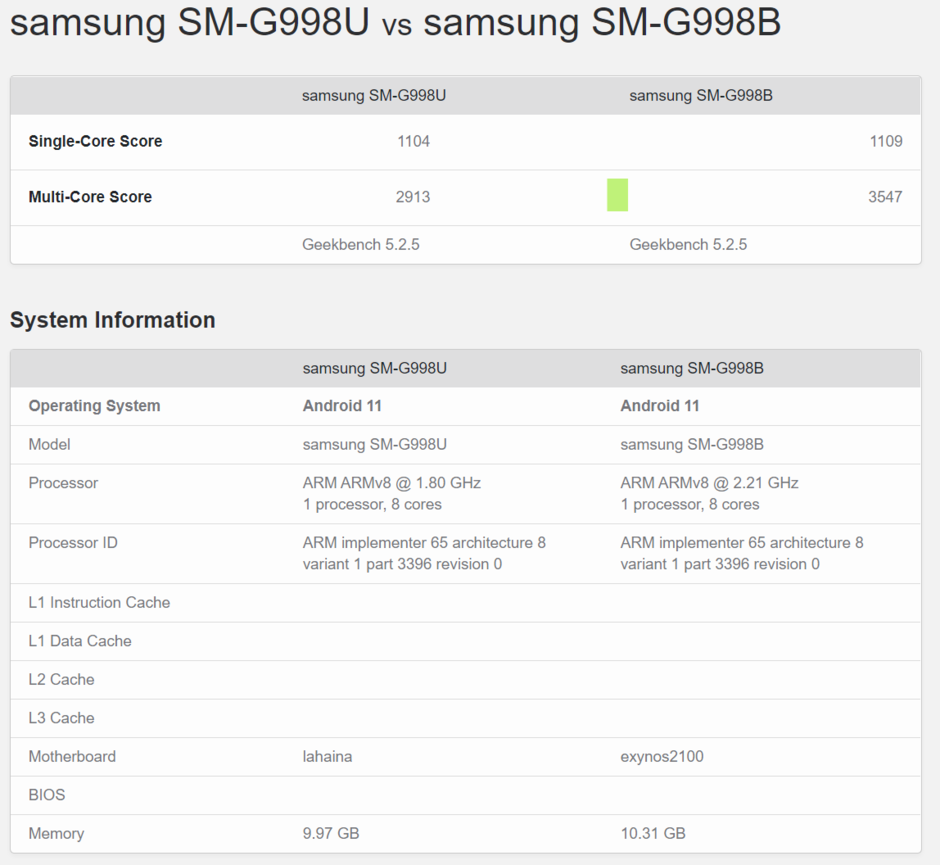 s21-ultra-exynos-vs-snapdragon-888.png