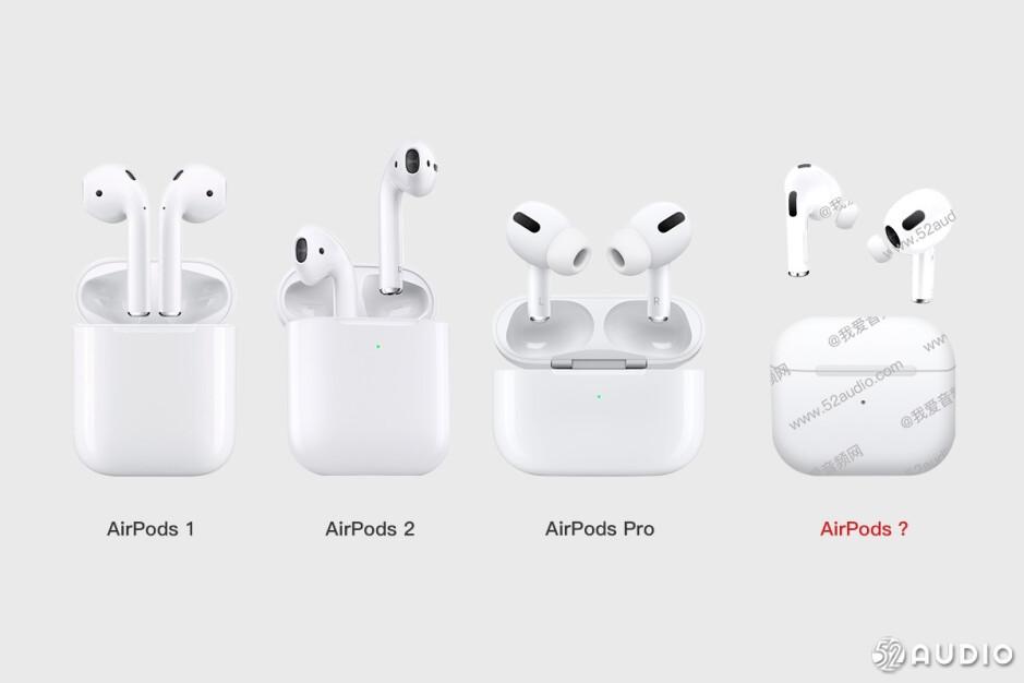 Todos los diferentes modelos de AirPods lanzados por Apple a lo largo de los años: el nuevo aspecto de los AirPods de tercera generación supuestamente aparece en las fotos;  Se rumorea que ANC está incluido