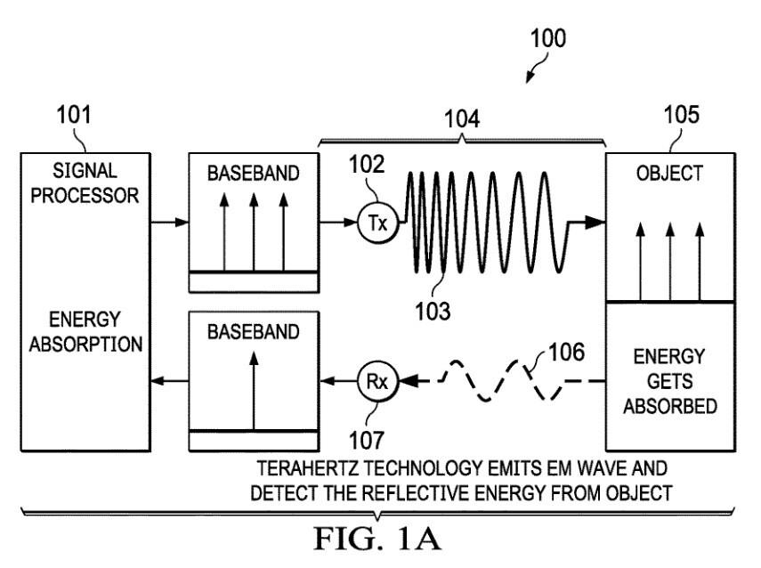 Ilustración de la solicitud de patente de Apple: la solicitud de patente muestra cómo el Apple Watch podría controlar la glucosa en sangre sin extraer sangre