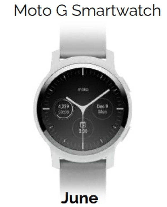 Se rumorea que el Moto G Smartwatch se dará a conocer en junio: se rumorea que tres nuevos relojes inteligentes de Moto llegarán este verano
