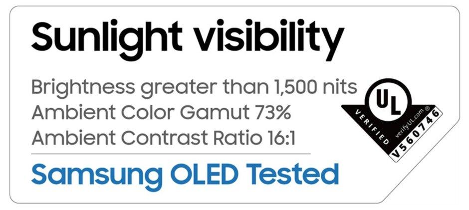 Samsung Display presenta un nuevo panel OLED que mejora significativamente la visibilidad en exteriores: el panel OLED del Samsung Galaxy S21 Ultra 5G tiene una característica especial que a los consumidores les encanta