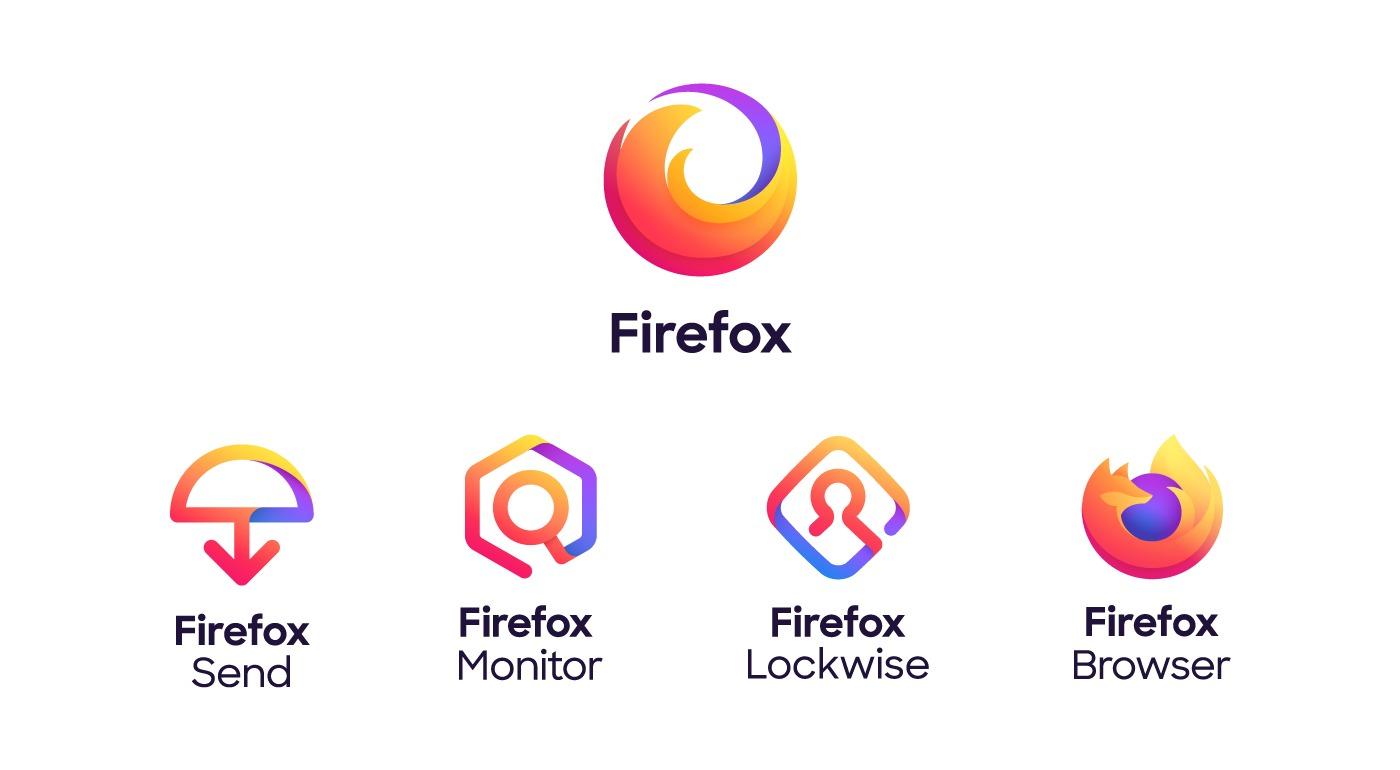 Logotipo principal de Firefox
