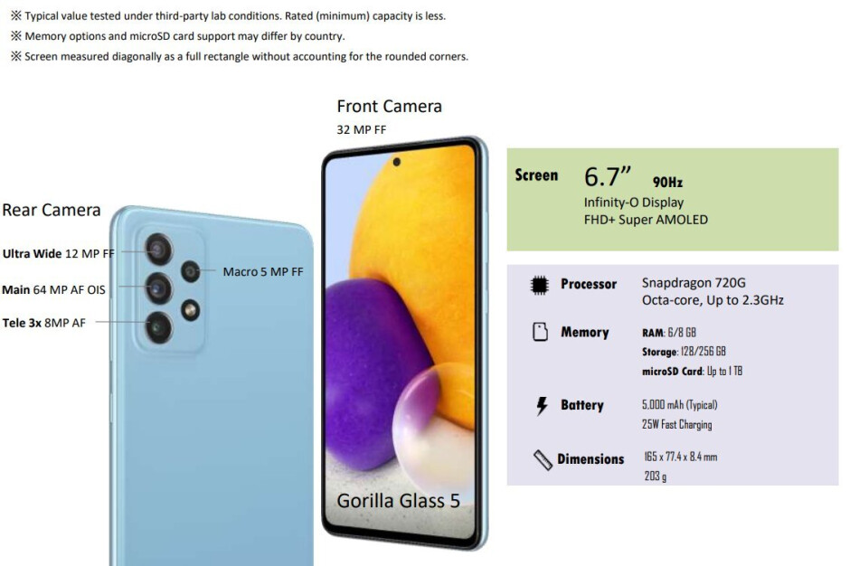 El zoom espacial y otras características exclusivas anteriormente emblemáticas que supuestamente llegarán al Galaxy A72
