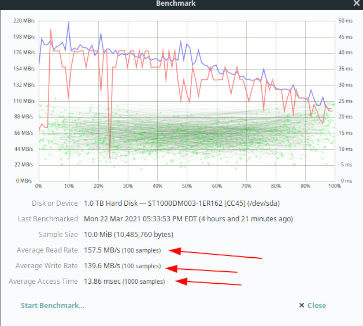 Linux: prueba la velocidad del disco