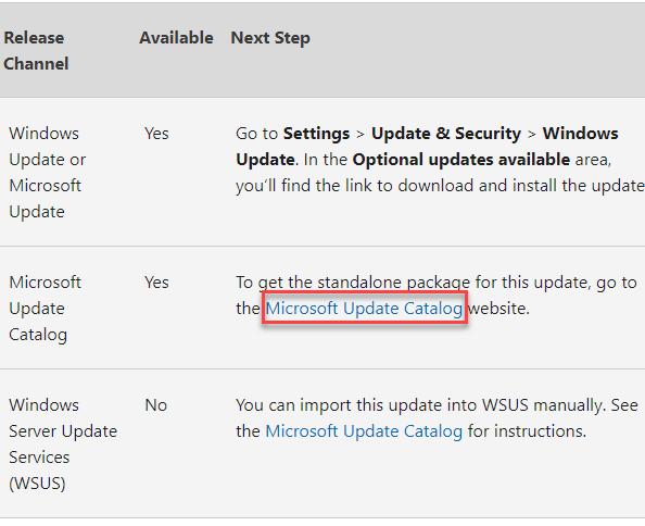 Mínimo del catálogo de Microsoft Update