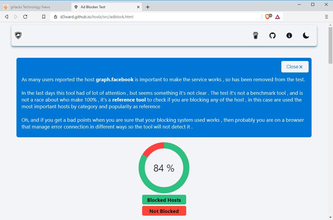 prueba del bloqueador de anuncios