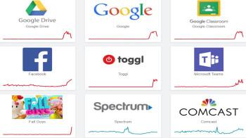 Google sabe que algunas de sus aplicaciones populares no funcionan hoy