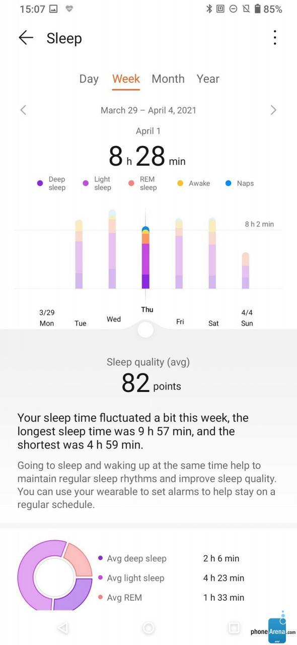 La aplicación Huawei Health - Huawei Watch Fit Elegant Review - Banda de fitness con esteroides