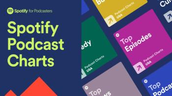 Spotify presenta una nueva experiencia de Podcast Charts