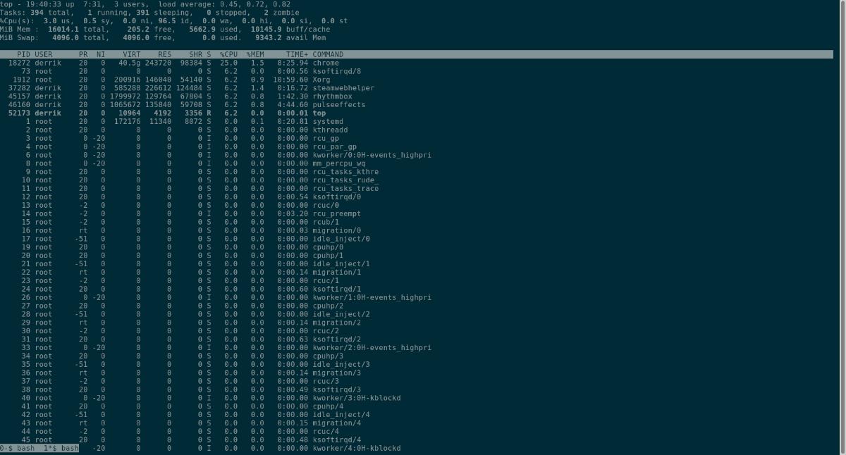 Ubuntu: cómo usar la pantalla
