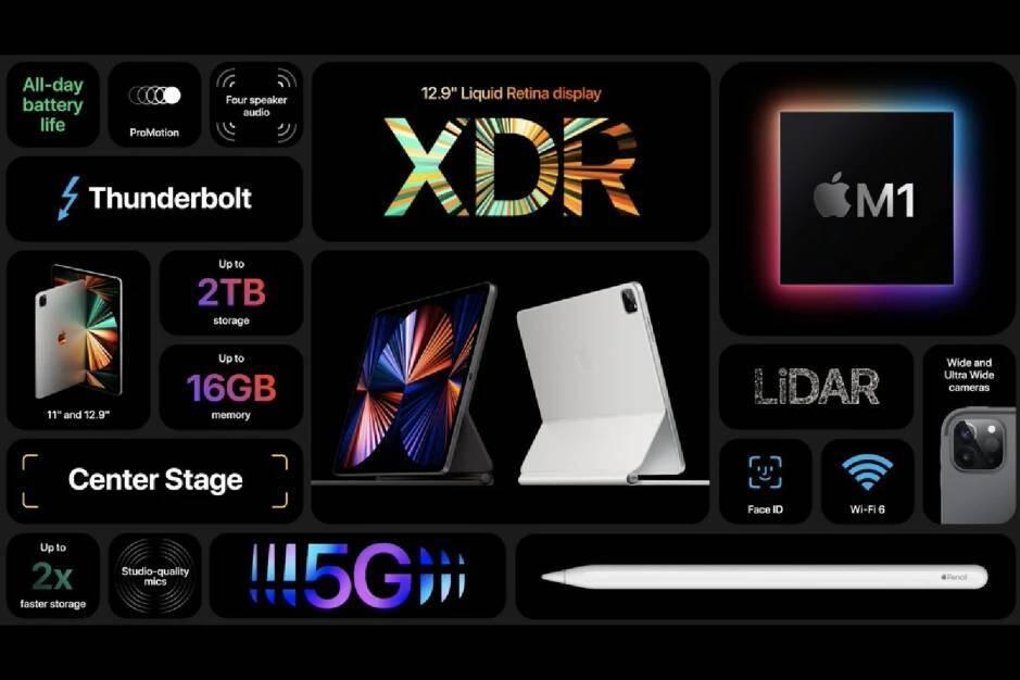 Como se sospechaba, la tecnología mini-LED en el iPad Pro de 12,9 pulgadas tiene una desventaja