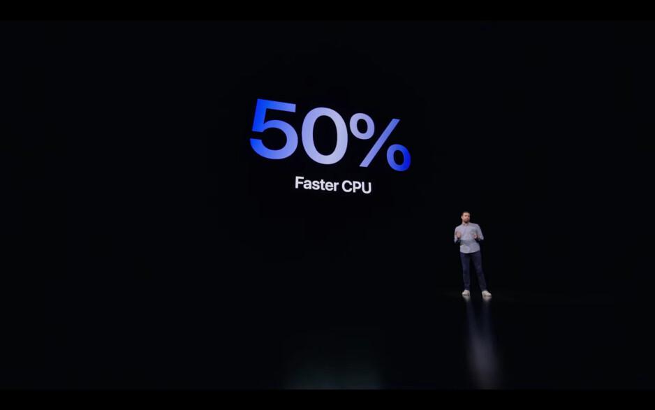Apple iPad Pro (2021) vs iPad Pro (2020): vista previa y expectativas