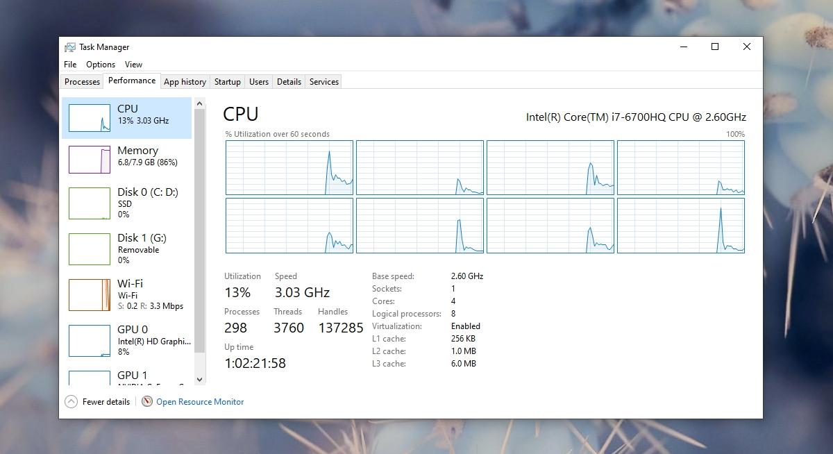 Cómo activar todos los núcleos de CPU
