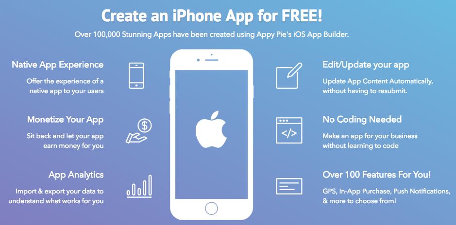 Plataforma de creación de aplicaciones móviles: Apple Pie